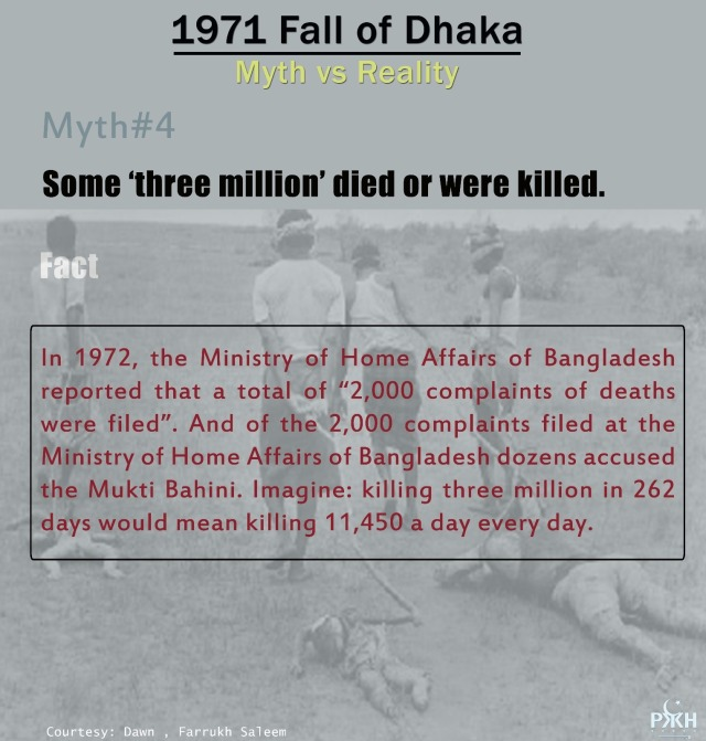1971-fall-of-dhaka-myth-vs-reality-myth4
